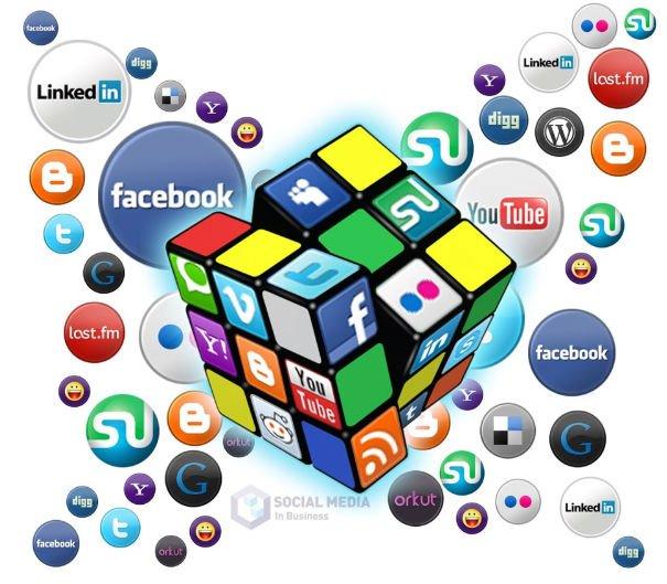palm-springs-social-media-marketing-Wirefreesoft